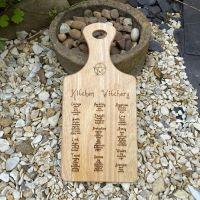 Kitchen Witchery ~ Handcrafted Wooden Herb Kitchen Board