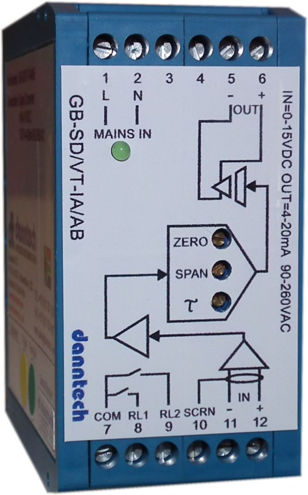 RMS Current/Voltage Transmitters with Alarms AC or DC Powered