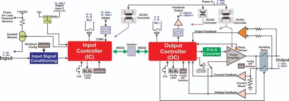 High Current Output Signal Converter Functional Diagram V2.40_s