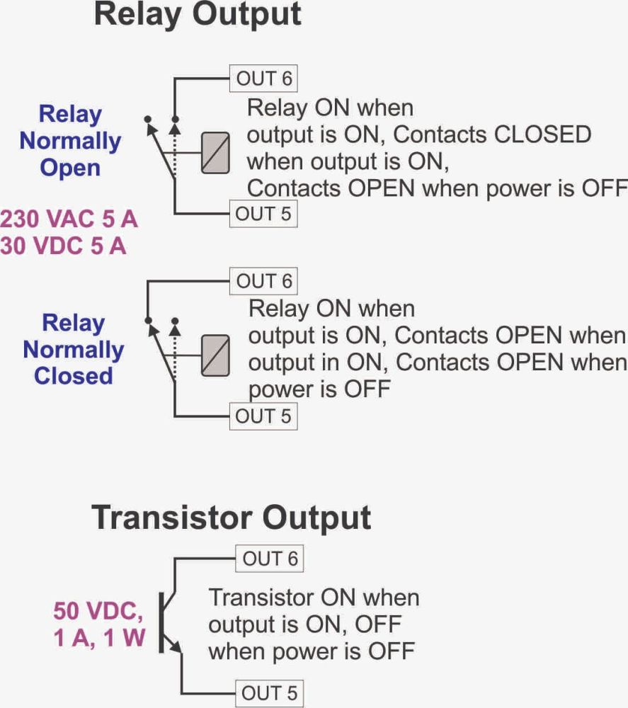 Single Output Trip Alarm Relay Normally Open Vs Closed Types V2