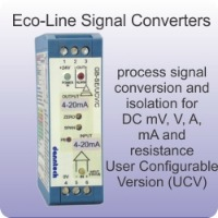 Eco-Line SCs - User Configurable Versions