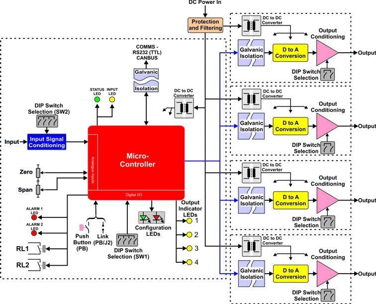 Four Output Signal Splitter Functional Diagram