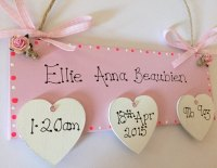 Baby Girl Birthdate