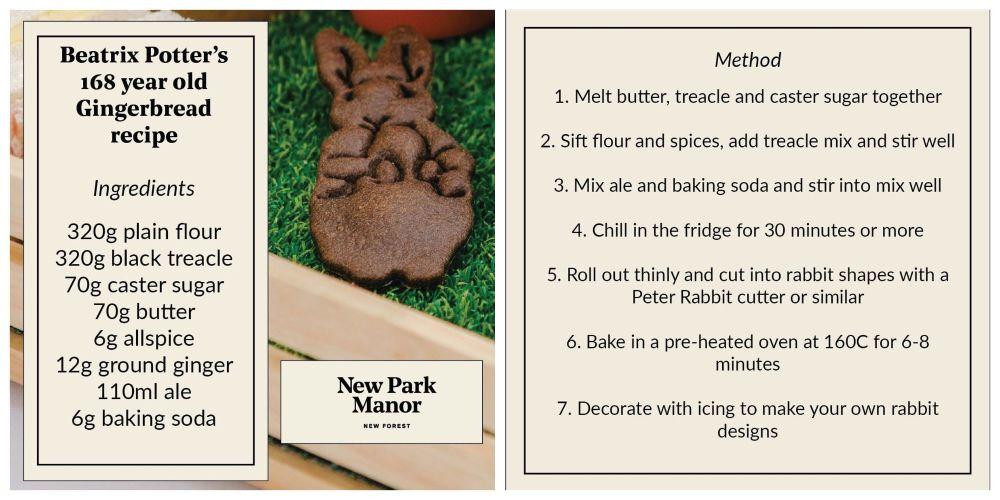BeFunky New Park Manor Beatrix Potter 3