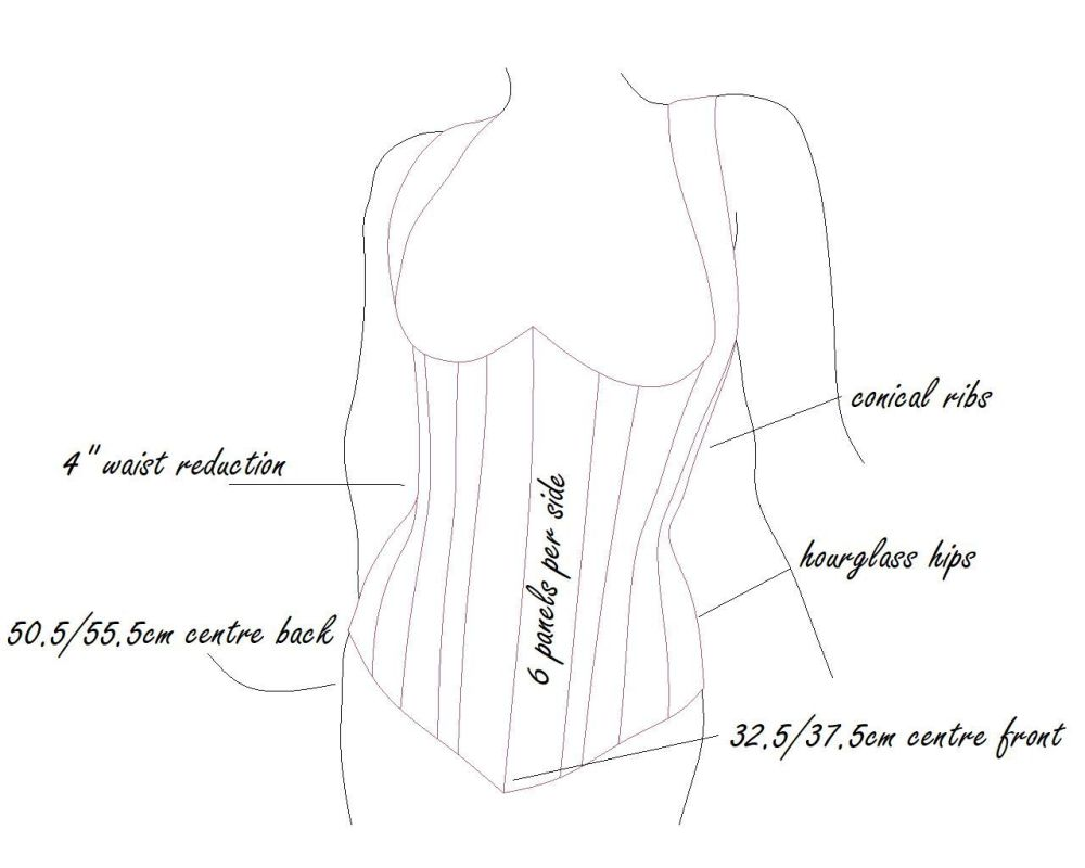 bodice attributes with no title