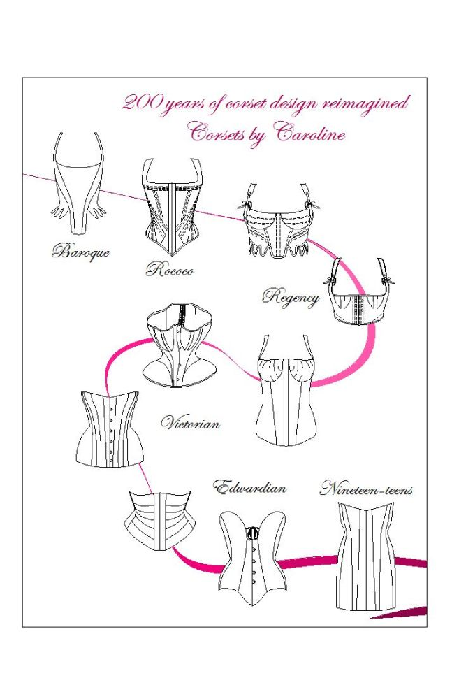E BOOK! 200 years of corset design reimagined - a collection of 10 patterns from 1715-1915