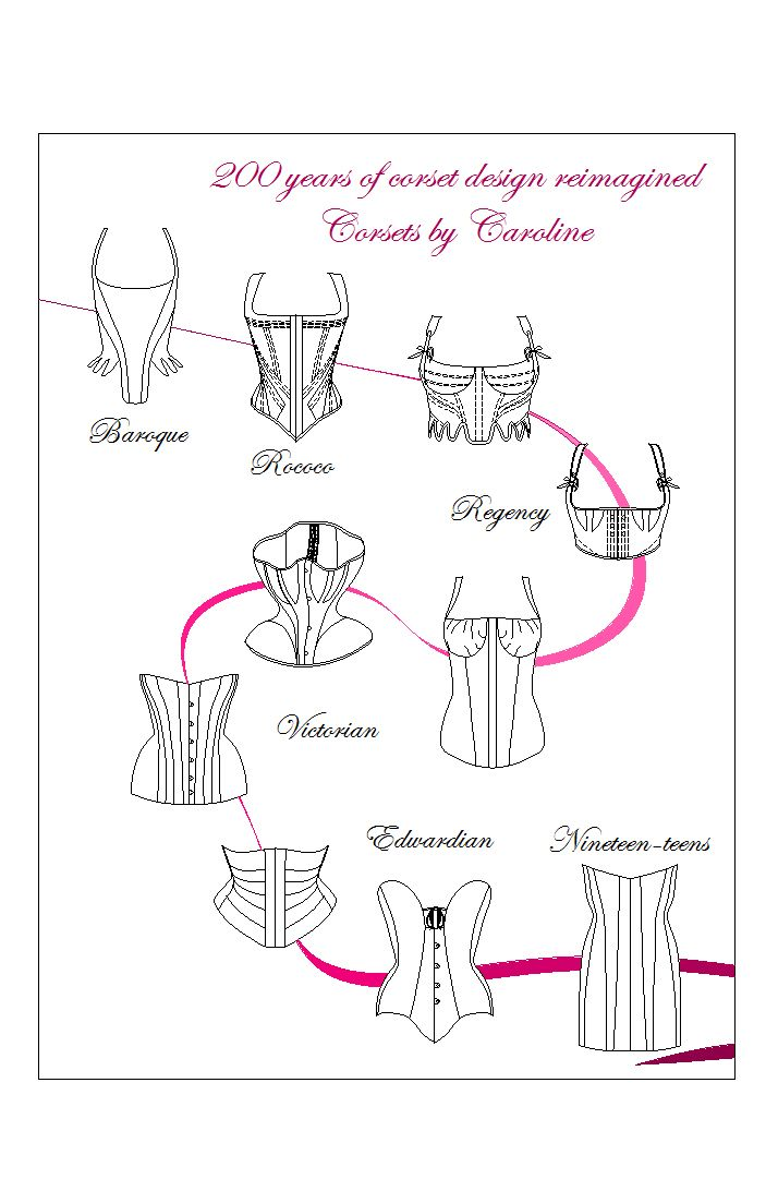 E BOOK! 200 years of corset design reimagined - a collection of 10 patterns