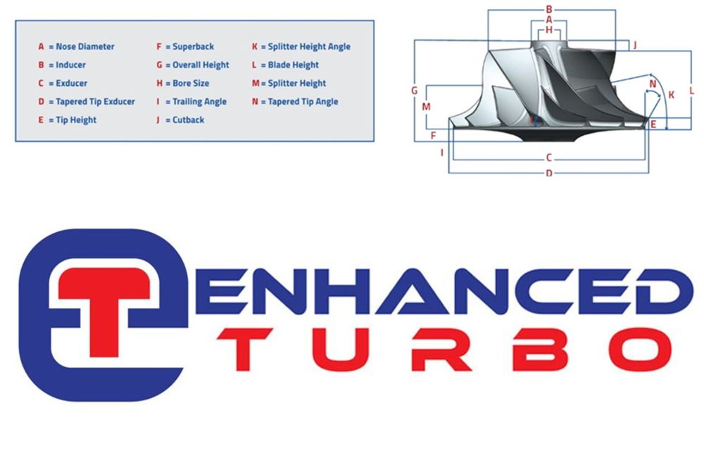Billet Compressor wheels by Enhanced Turbo