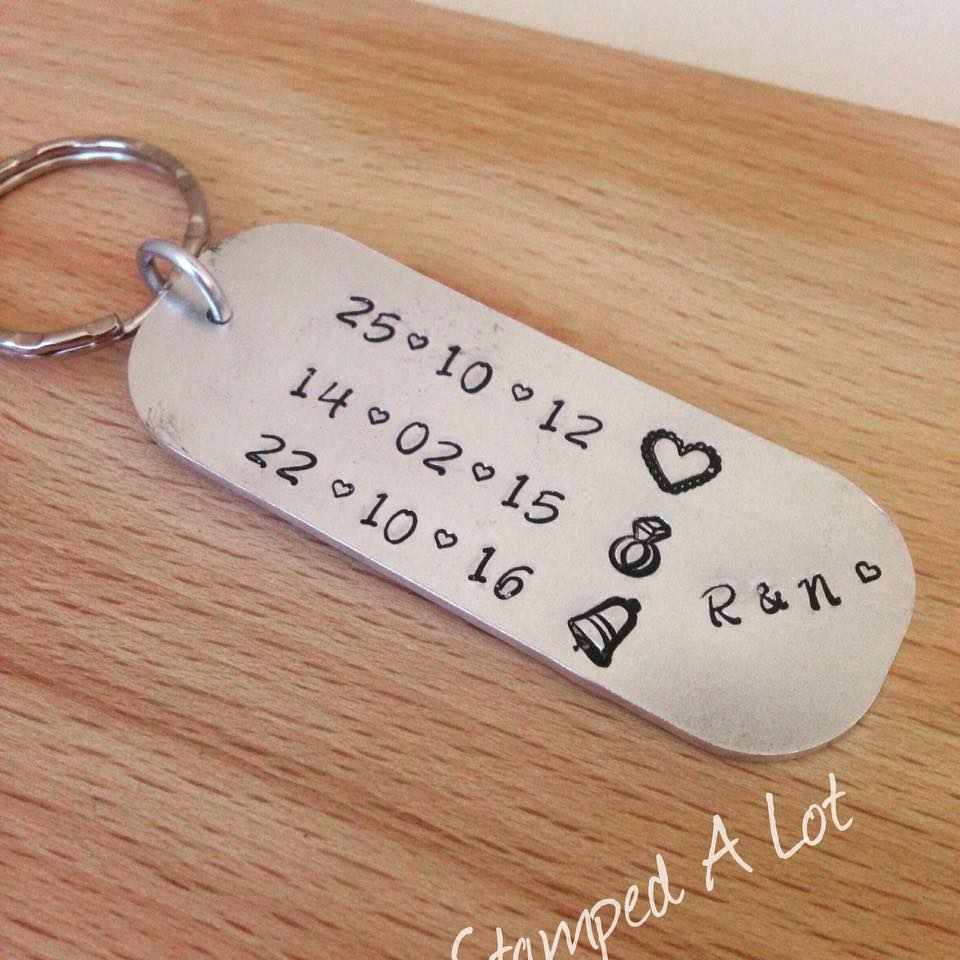 Custom Make Your Keyring