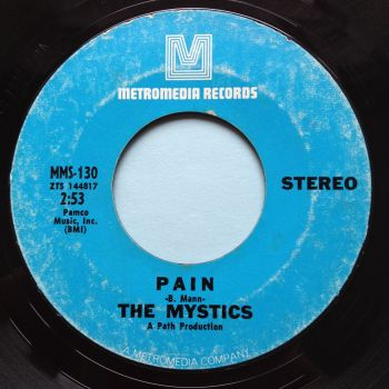 Mystics - Pain - Metromedia - VG+