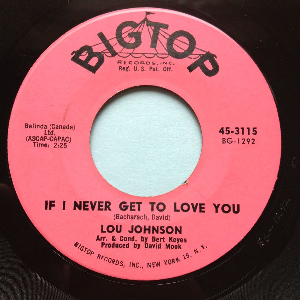 Lou Johnson - If i never get to love you - Bigtop - Ex-
