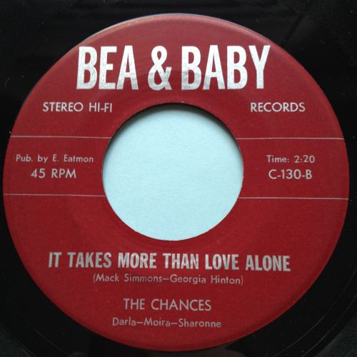 Chances - It takes more than love alone - Bea & Baby - Ex