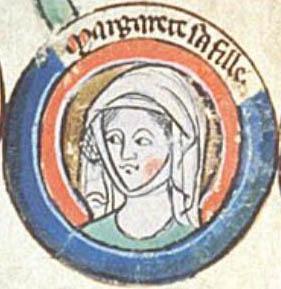 Margaret of England, Queen of Scotland