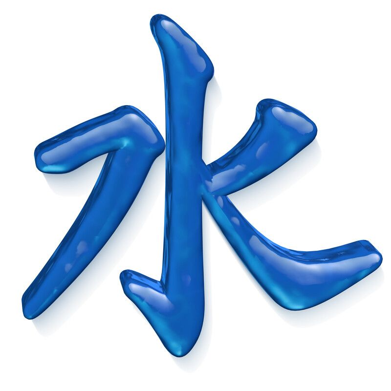 Chinese Kanji for water ©Can Stock Photo / BeeBright