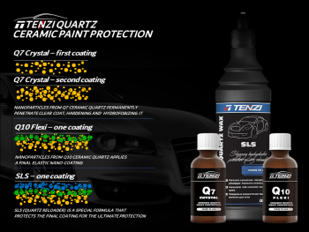 TENZI Ceramic Coating Kit 50 ml , 50 ml and 600 ml