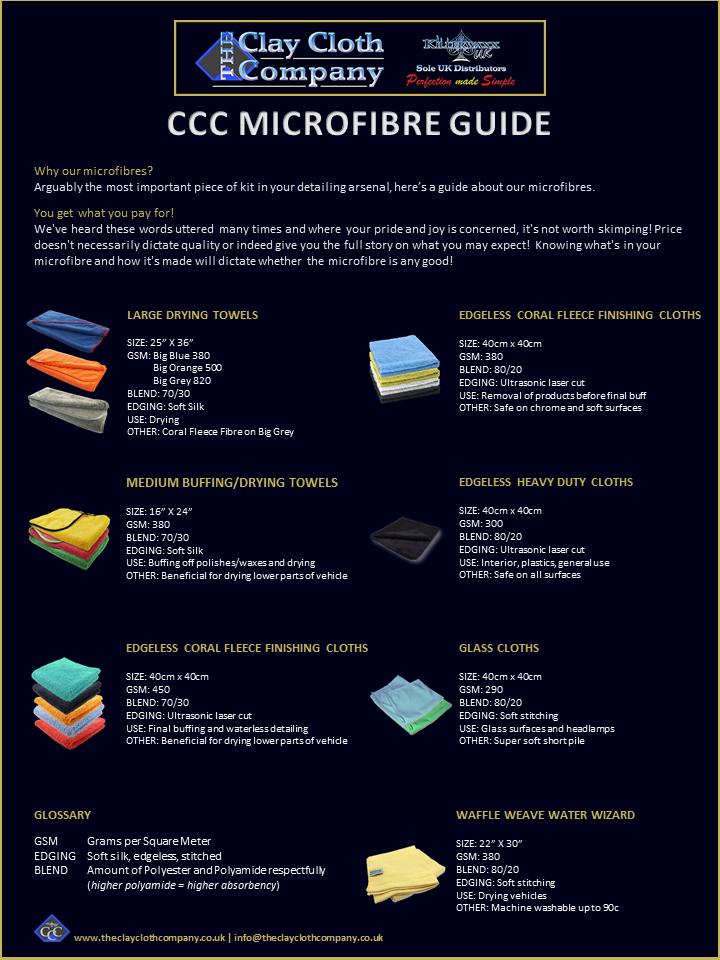 CCC Microfibre Guide