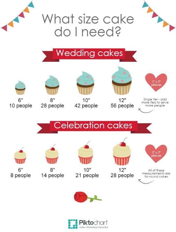 cake sizing (2)