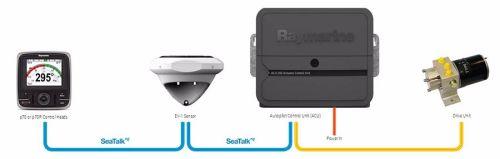 Raymarine Autopilot System Pack EV-100
