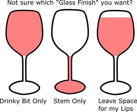 Glass Finish Types