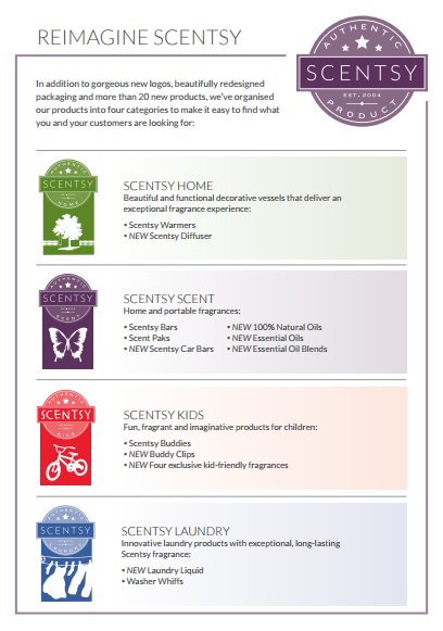 new scentsy categories