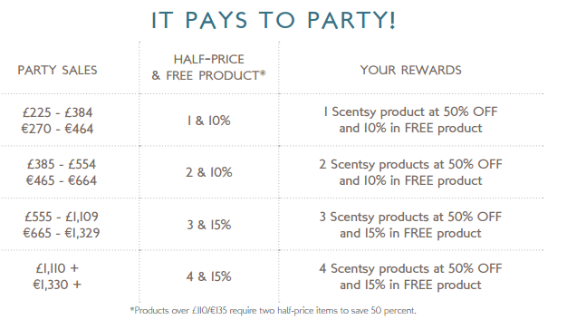 scentsy party rewards