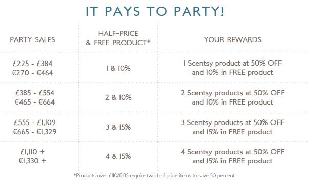 scentsy party rewards