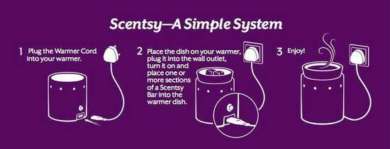 scentsy a simple warmer system