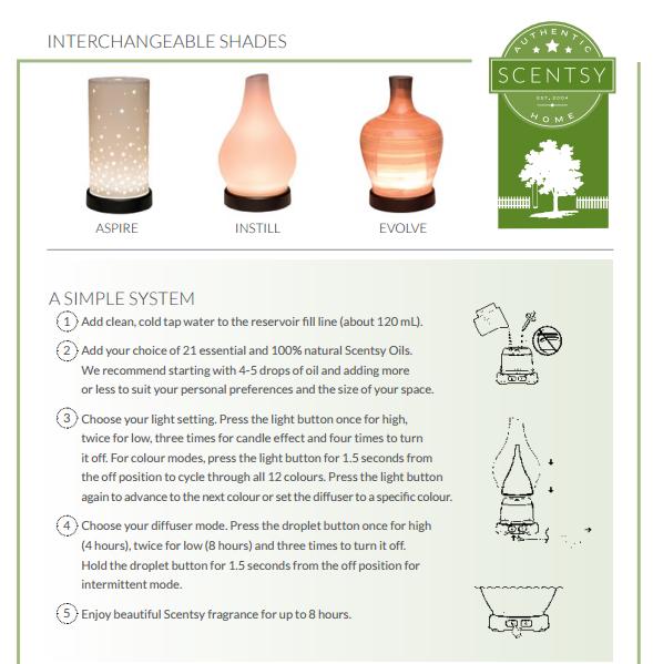 interchangable scentsy diffuser shades