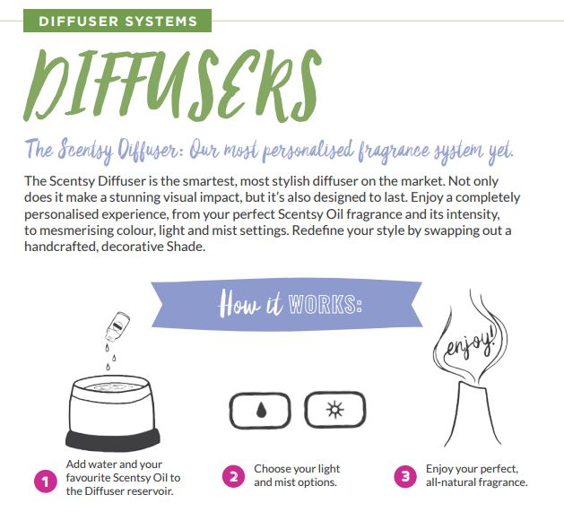 scentsy diffuser systems how it works