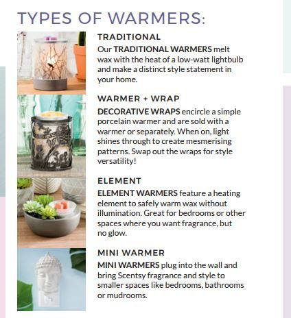 types of warmers scentsy wick free scented candles