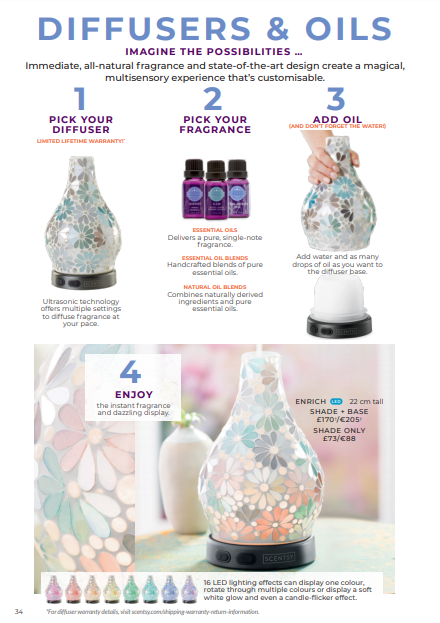 buy scentsy diffusers