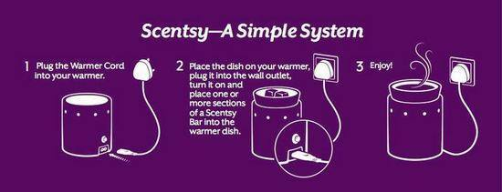 scentsy system how a warmer works