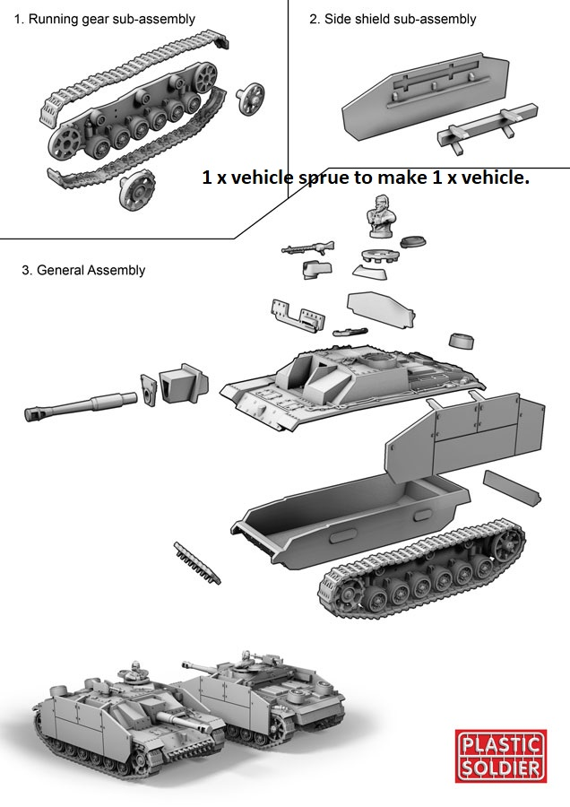 Reinforcements: PSC 1/72 (20mm) Stug III G Assault Gun x 1