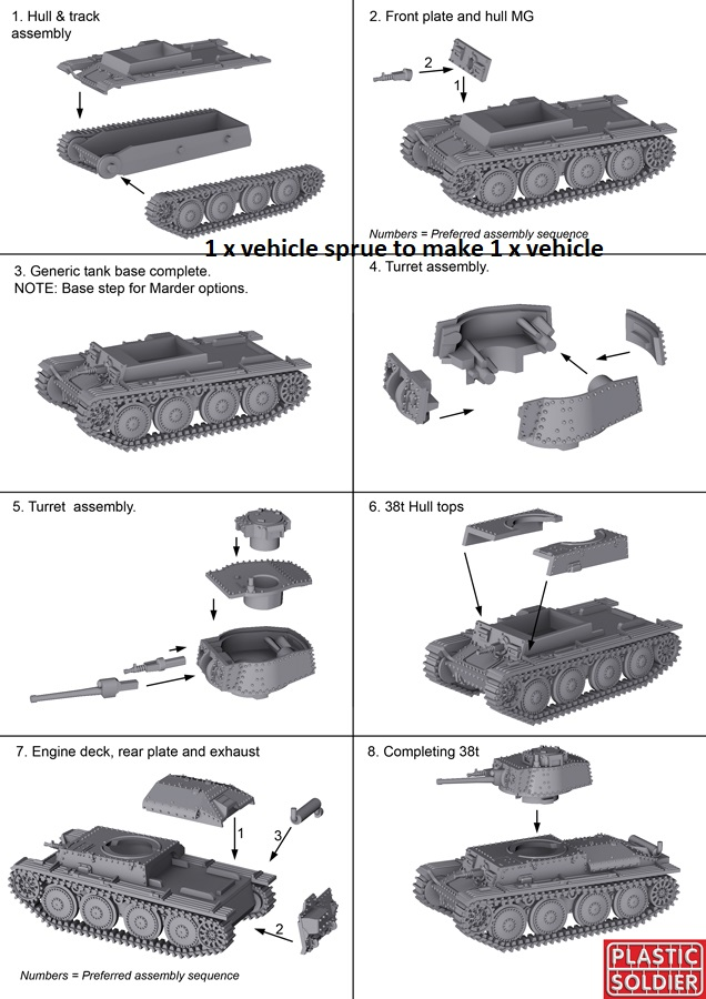 Reinforcements: PSC 1/72 (20mm) Panzer 38T and Marder x 1