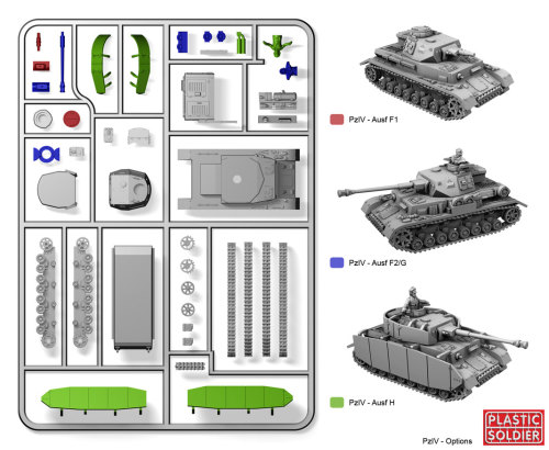 Reinforcements: PSC 1/72 (20mm) Panzer IV Tank x 1