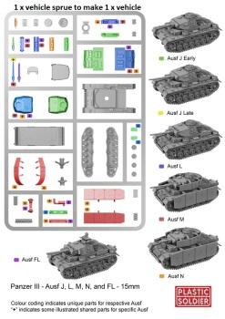 Reinforcements: PSC 1/7 (20mm) Panzer III J,L,M,N x 1