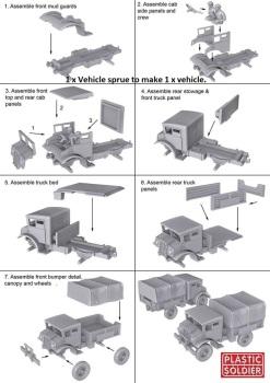 Reinforcements: PSC 1/72 (20mm) British/Commonwealth CMP 15cwt Truck x 1