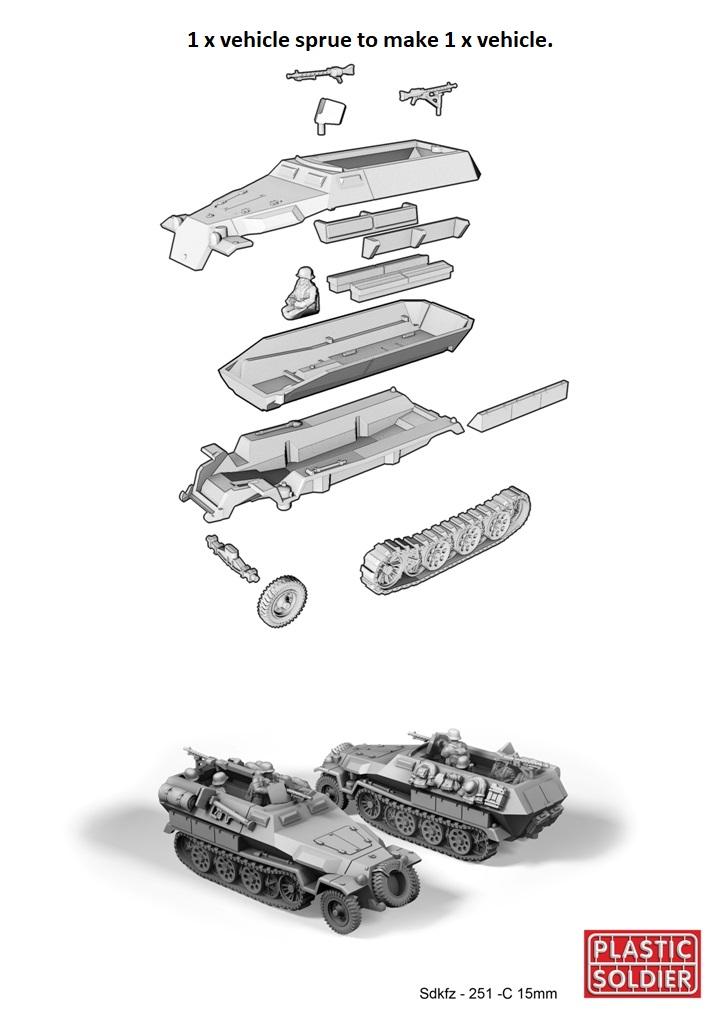 Reinforcements: PSC 1/72 (20mm) German SdKz 251/C halftrack x 1