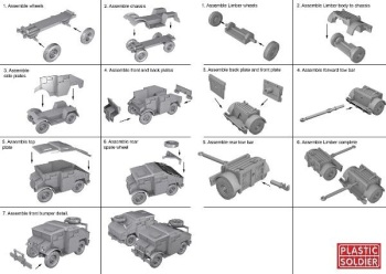 Reinforcements: PSC 1/72 (20mm) British 25pdr and CMP Tractor x 1