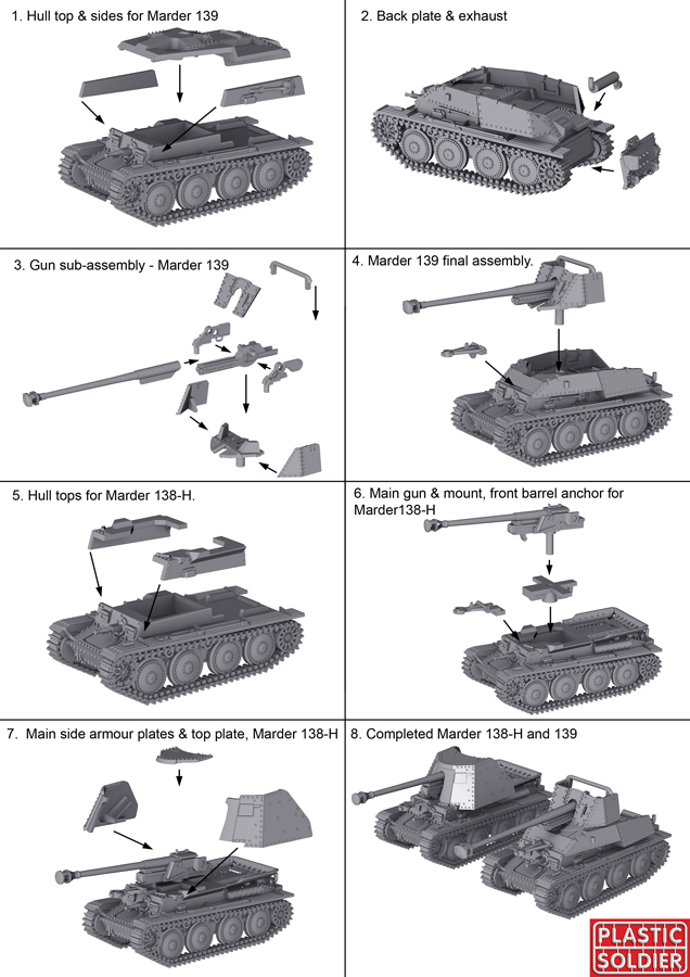 Reinforcements: 1/72nd Panzer 38T and Marder options