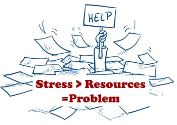 stress - resources image