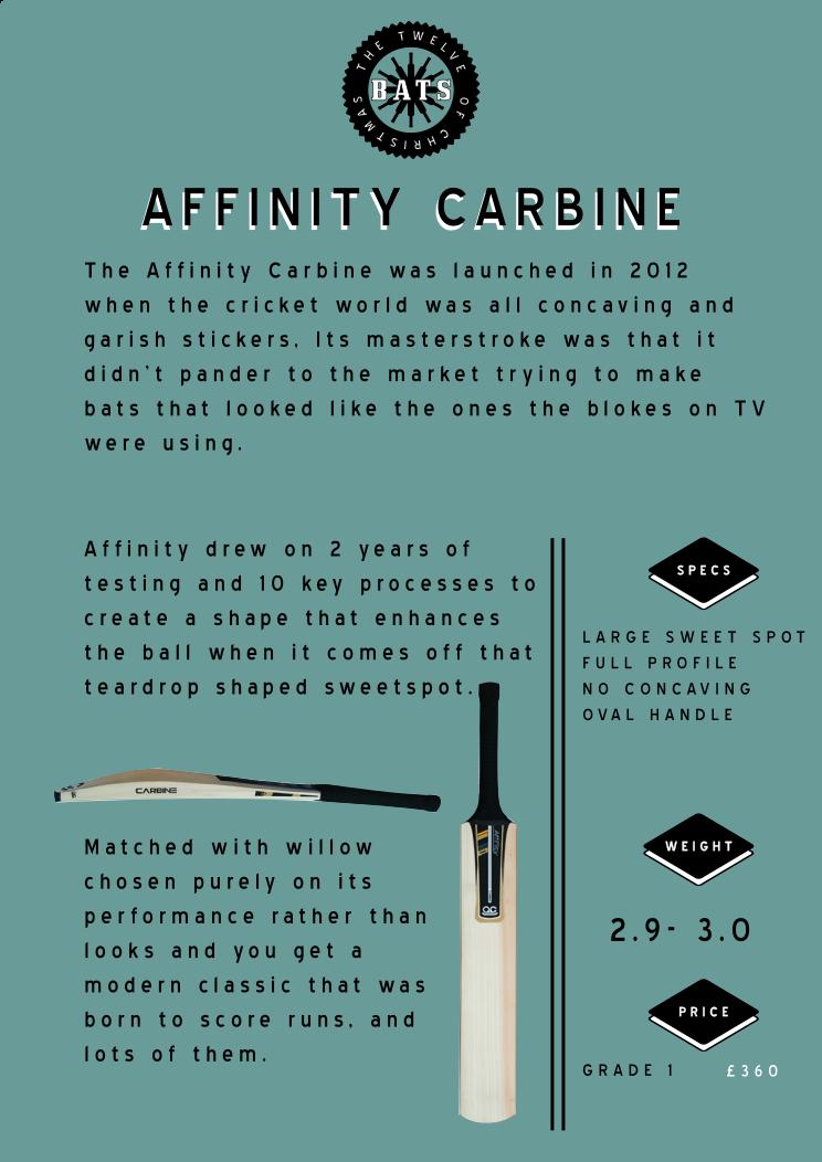 12 bats carbine