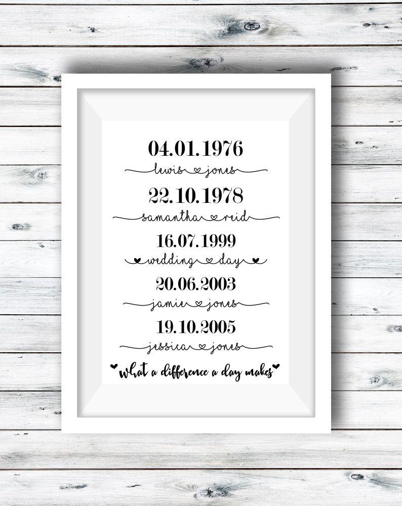 Date Print