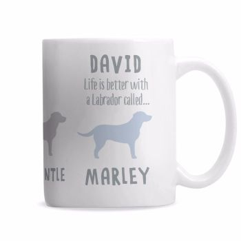 Personalised LABRADOR Mug