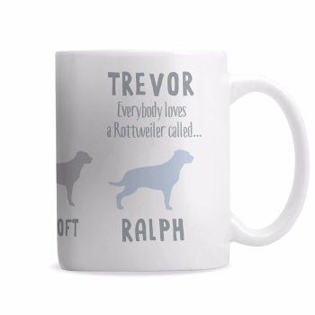 Personalised ROTTWEILER Mug