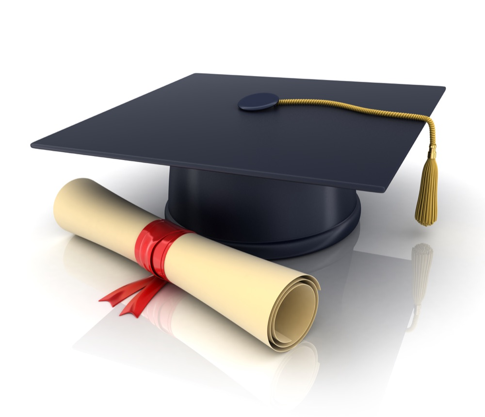 ABRSM Diploma Syllabus