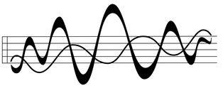 Pilgrim Harps  Wave Collection