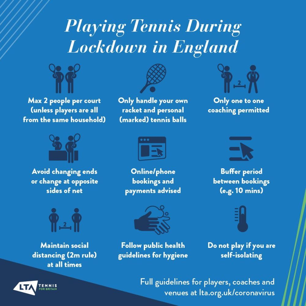 Lockdown tennis poster