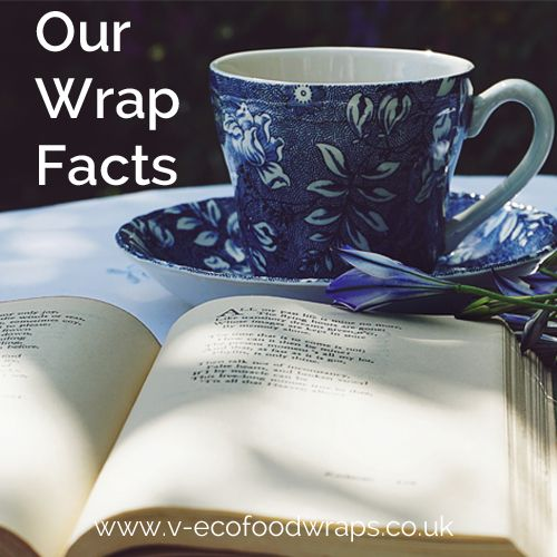 "Cup and saucer resting on a book with wording, ""Our Wrap Facts"""