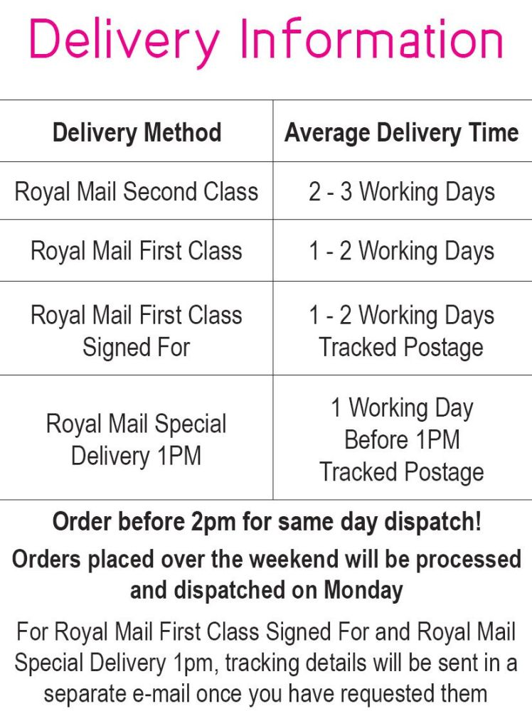 Website Delivery Information